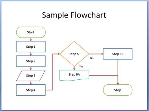 flowchart  powerpoint   breezetree