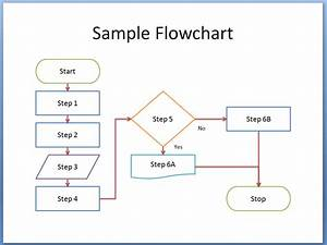 8 flowchart templates excel templates With free work process flow chart template