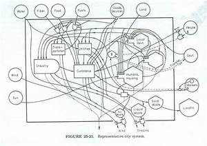 144 best images about 06 counterfactual history on With general kes diagram