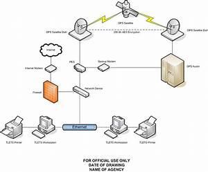 Logical Network Diagram Visio Template