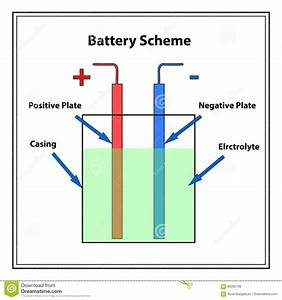 Simple Battery Scheme Stock Vector  Illustration Of Charge