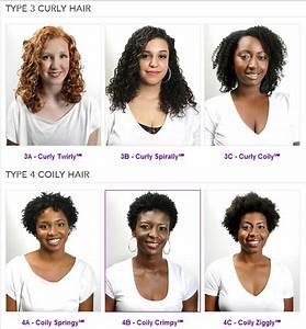 What in the world is 4c hair? – Let's talk hair typing ...