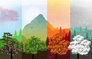 Pneus Toute Saison : pneu 4 saisons est ce bien pour tous les temps tiregom ~ Farleysfitness.com Idées de Décoration