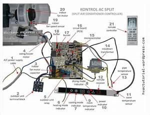 Split Air Conditioner Controller