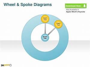 Wheel And Spoke Diagrams