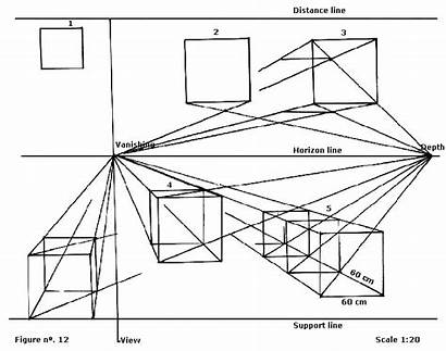 Parallel Perspective Drawing English Millimeters Measured Livro