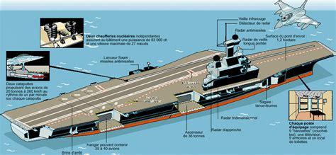 le porte avions charles de gaulle sera d 233 ploy 233 jusqu 224 la fin d 233 cembre surplus militaire