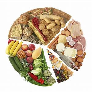 10 Interesting Facts About Nutrition