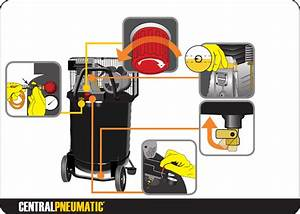 Harbor Freight Tools 29 Gal  2 Hp 150 Psi Cast Iron