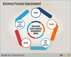 Visualize capacity planning using powerpoint business diagrams for Process improvement plan template powerpoint