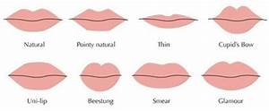 Classification Of The Lip Shapes