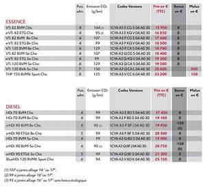 Tarif Ds3 : citro n ds3 restyl e partir de 15 950 euros ~ Gottalentnigeria.com Avis de Voitures