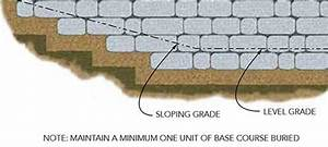 How To Install A Retaining Wall