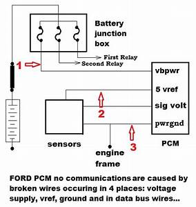 2003 Ford F150 Data Bus Communication Network Protocol Is Vital In Diagnosing No Communication