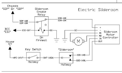 resolved electrical problem