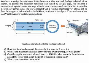 Swallow Spar Bulkhead Stl Plans