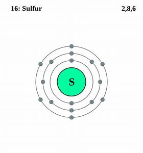 Datei Electron Shell 016 Sulfur Svg  U2013 Wiktionary