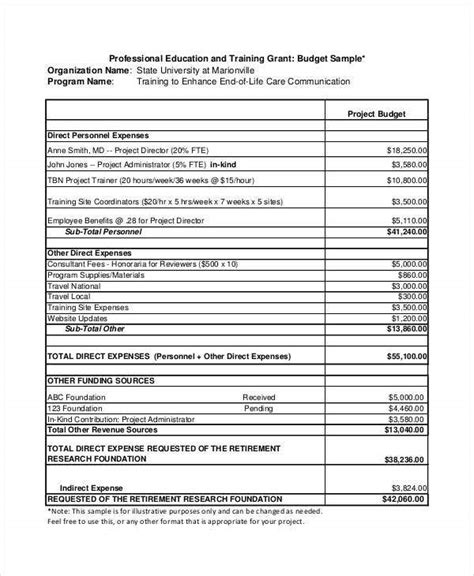 grant budget template    word documents
