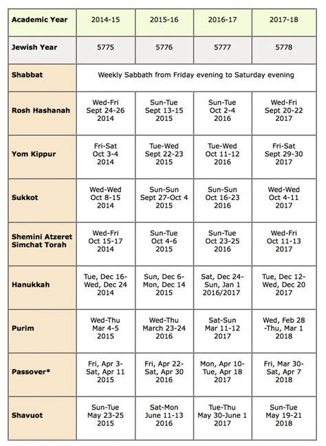 calendar jewish holidays religious spiritual life