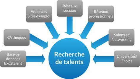 cabinet de recrutement mode services aux entreprises expatalent expert en recrutement de talents commerciaux