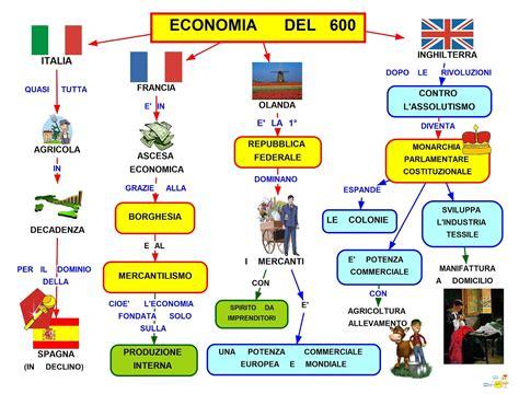 Tema Svolto Sull Illuminismo by Mappa Concettuale Economia 600 Studentville