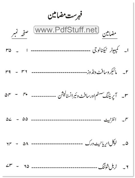 Computer Guide Book In Urdu Language Pdf Free Download