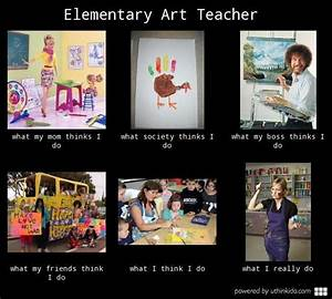 Elementary art teacher - What people think I do, What I ...