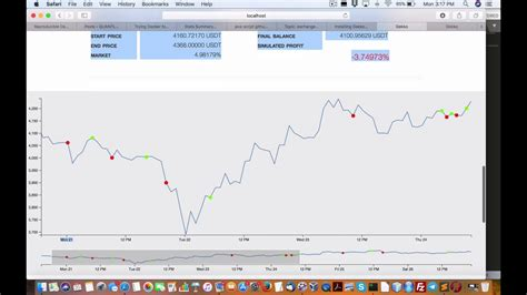 forex trading platform open source experimenting with gekko javascript open source cyrpto