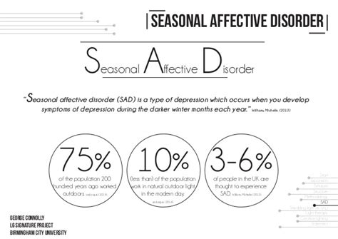 seasonal light disorder ls initial research for sad and light therapy presentation