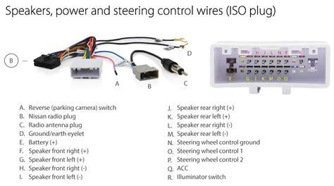 X Trail Stereo Wiring Diagram by 7 Quot Nissan Juke Qashqai Navara X Trail Dvd Gps Dvb T Player
