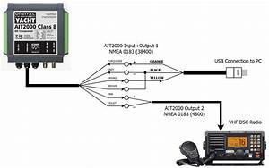 Permanent Usb Connection To Our Ait2000