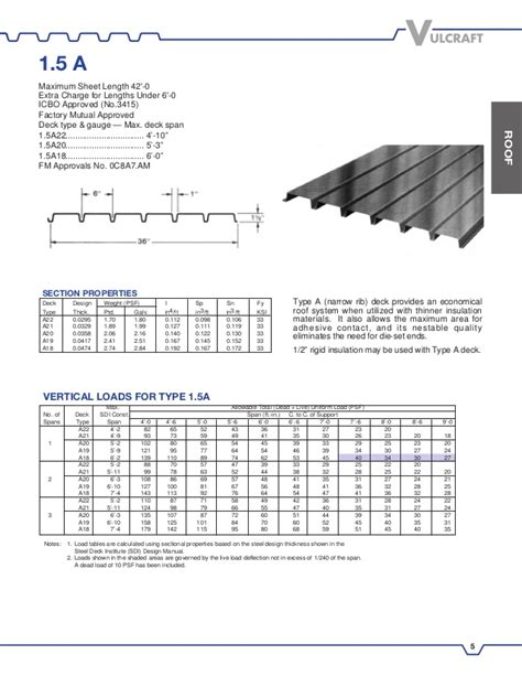 Vulcraft Deck Span Tables by 28 Vulcraft Deck Span Tables Steel Joist Overview