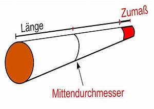 Fixe Stückkosten Berechnen : forstbetriebsgemeinschaft kleines wiesental ~ Themetempest.com Abrechnung