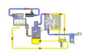 Fluid Flow  U00bb Oil