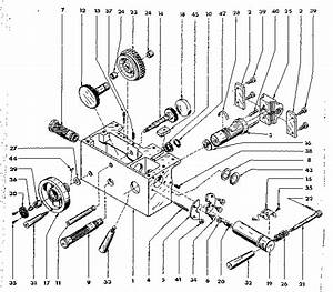 Looking For Emco Model Maximat V10