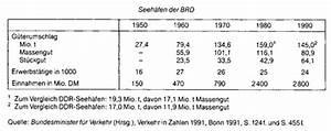 Volkseinkommen Berechnen : haavelmo theorem wirtschaftslexikon ~ Themetempest.com Abrechnung