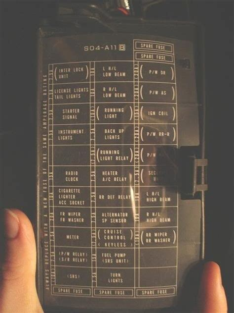 96 Integra Fuse Panel Diagram by Reference Interior Fuse Panel Diagram 6th And 5th