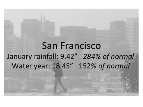 this january was the sixth wettest in san francisco