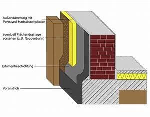 Drainage Hauswand Aufbau : kellerabdichtung verschiedene hersteller methoden ~ Whattoseeinmadrid.com Haus und Dekorationen