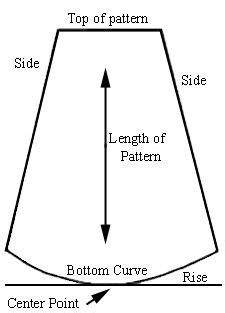 How to Make a Pattern for the Jabot or Cascade   Pola