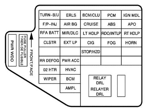 Pontiac Grand Prix Fuse Panel Diagram Wiring Forums