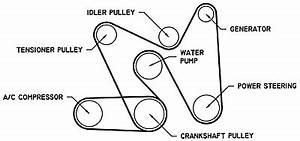 2000 Diagram Oldsmobile Belt For Alero Diagram Diagram