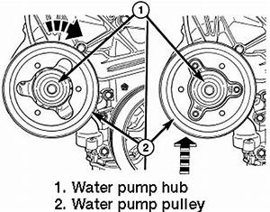 Dodge Grand Caravan 2008 Water Pump Repair Guide