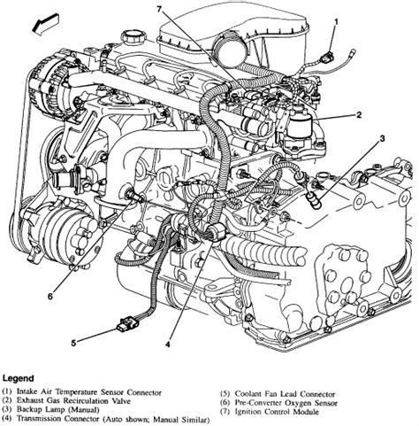 Pontiac Sunfire Engine Diagram Downloaddescargar