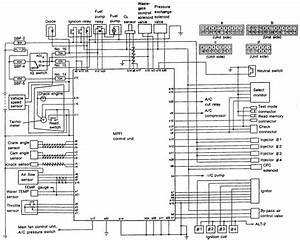 Subaru Radio Wiring Diagram