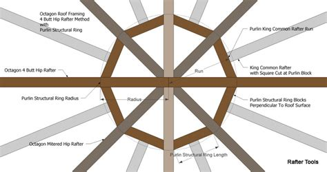 rafter tools for android apps calculator octagon roof framing method with purlin structural