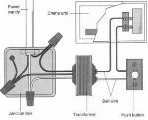 Home Doorbell Wiring Diagram : how to check a doorbell transformer ~ A.2002-acura-tl-radio.info Haus und Dekorationen