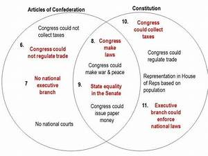 Articles Of Confederation Vs Constitution Venn Diagram