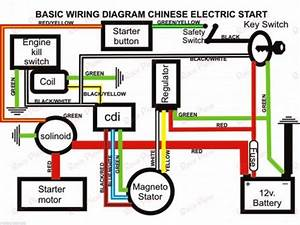Instalatie Electrica Atv 110cc