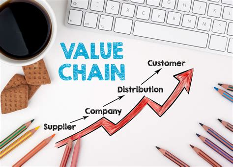Everything You Need to Know About Value Chain Analysis ...